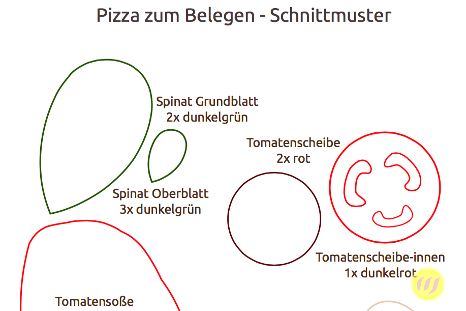 schnittmuster pizza